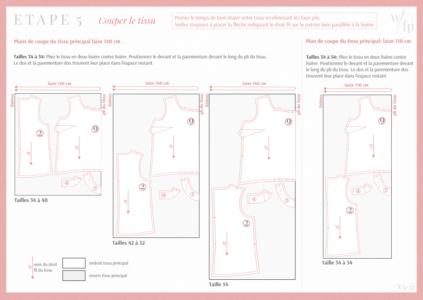 Couper le tissu Plans de coupe